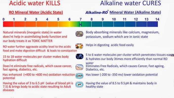 comparison of alkaline.jpg
