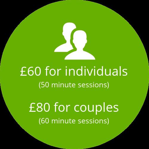 Free Initial Phone Consultation -