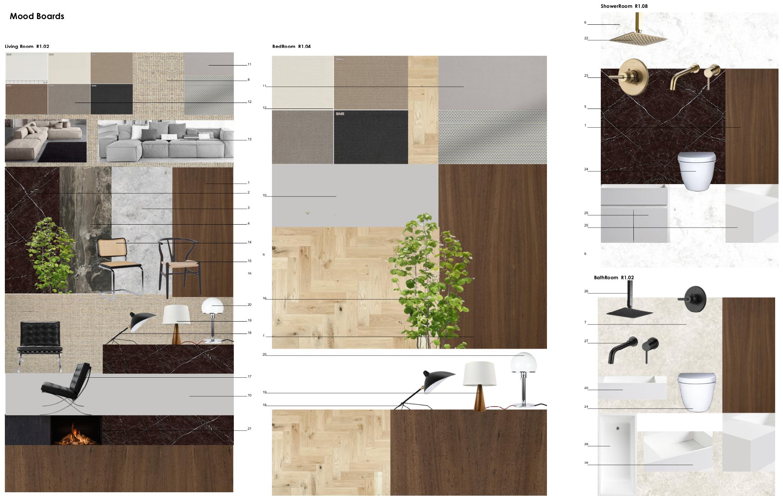 interior design concept mood board example