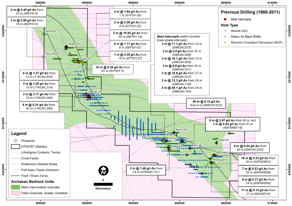 E70/4787 (Stanley Project), key drill results and prospects. Note: The geology interpretation is explained in the Independent Technical Assessment Report in Section 8 of the Cygnus Gold Prospectus dated 22 November 2017