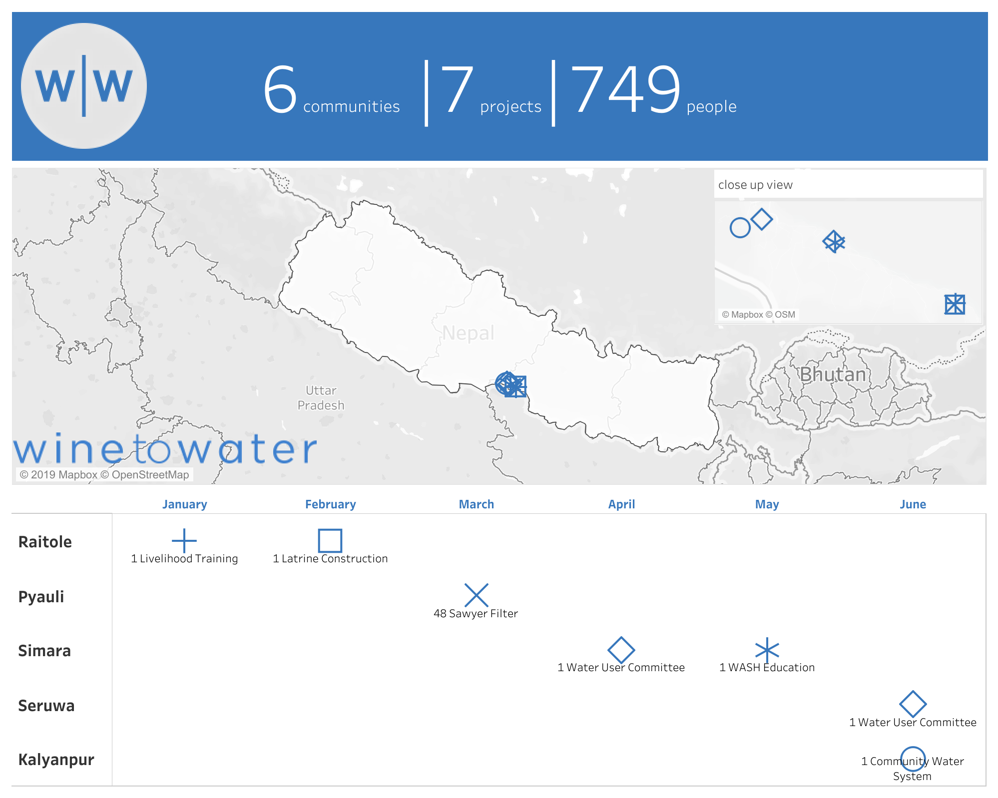 Nepal Impact.png
