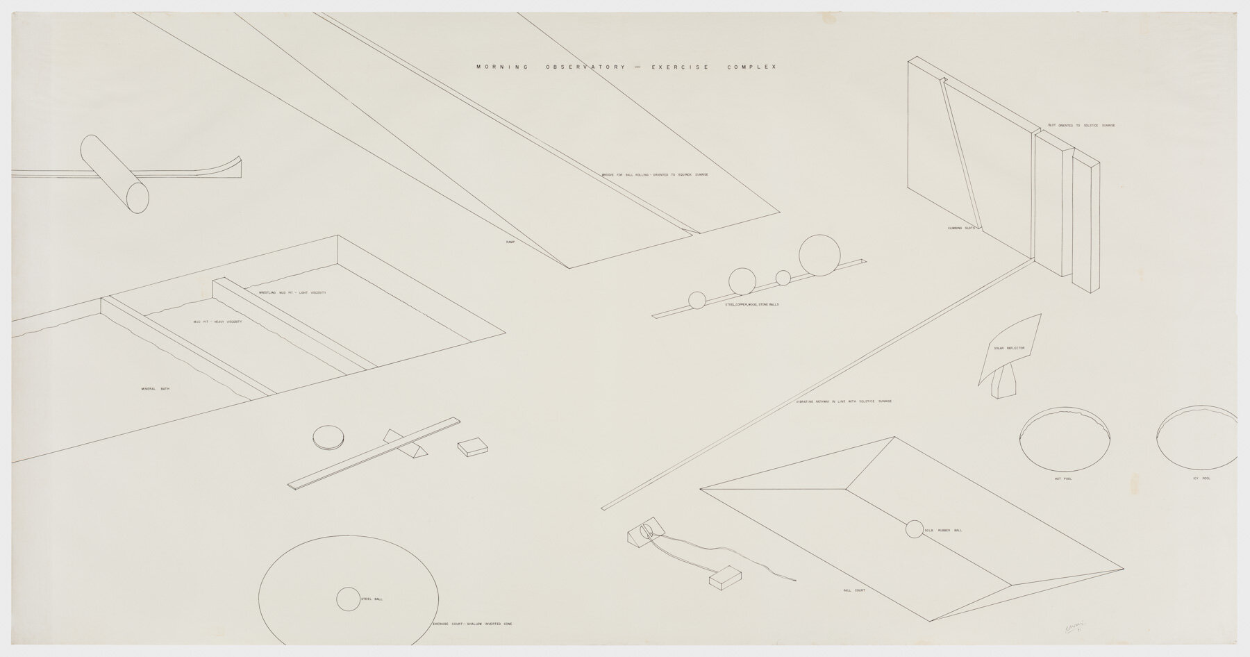 Robert Morris.  Morning Observatory  Exercise Complex , 1971. Ink on paper, 42 x 82 ½ in. (107 x 210 cm). Estate of Robert Morris, courtesy Castelli Gallery, New York. © 2019 The Estate of Robert Morris / Artists Rights Society (ARS), New York. Photo: Stan Narten