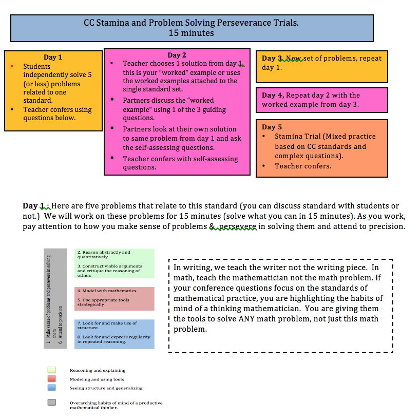 Eight-week long  Problem Solving Routine for use in place of test prep.