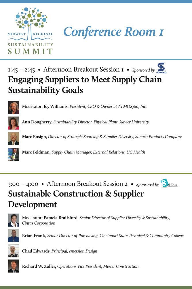 """Midwest Regional Sustainability Summit event signage. Breakout session, 18"""" x 24""""."""