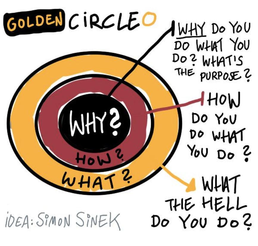 golden-circle.png