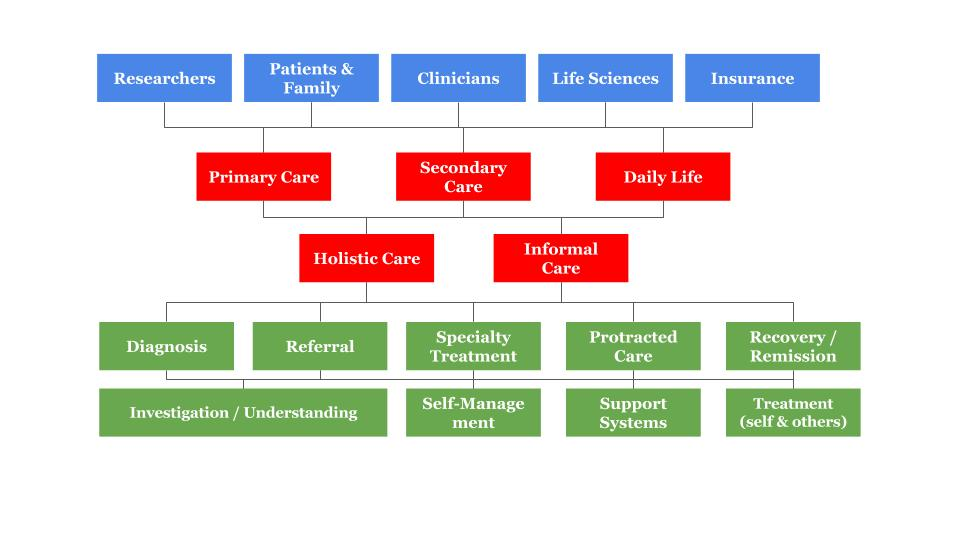 HALE Health - System Diagram 1.jpg