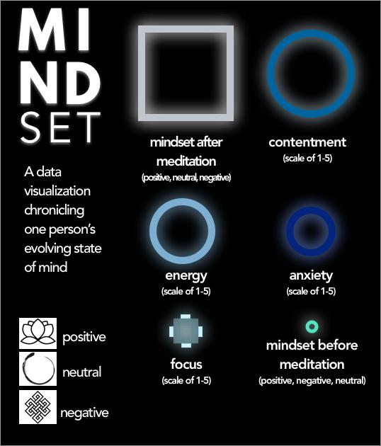 mindset key.png