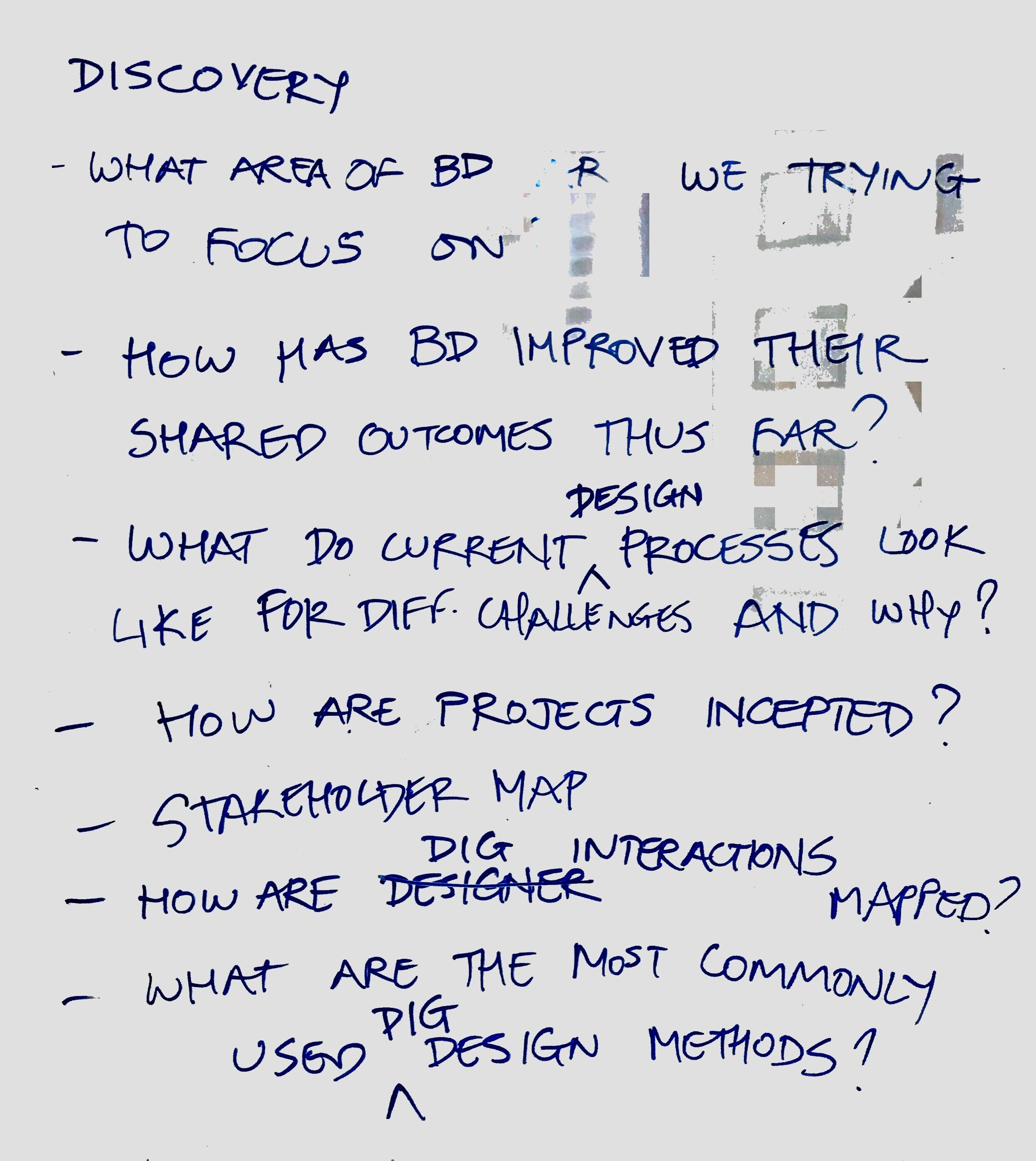 A list of initial questions we hoped to answer through user interviews.