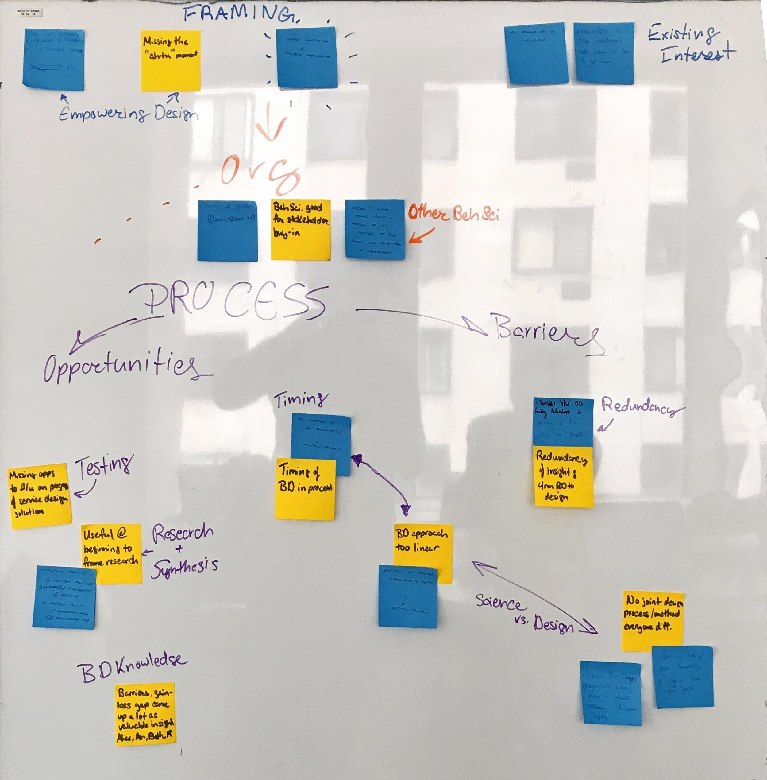 Click to expand  Synthesizing insights and identifying themes from user interview feedback.