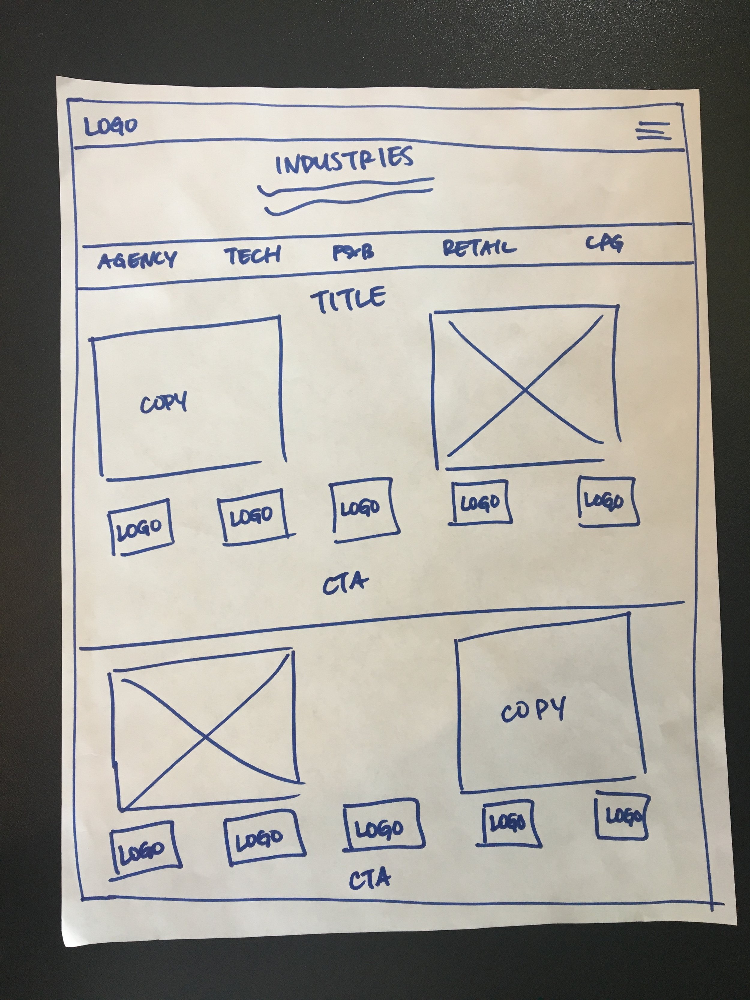 Industries sketch