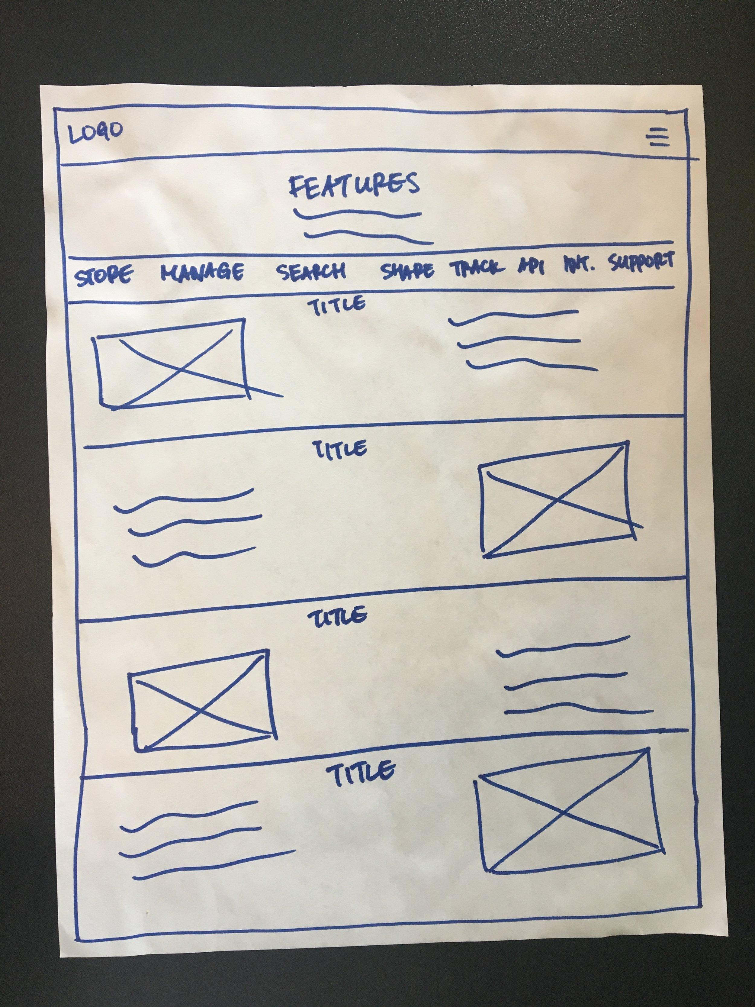 Features sketch