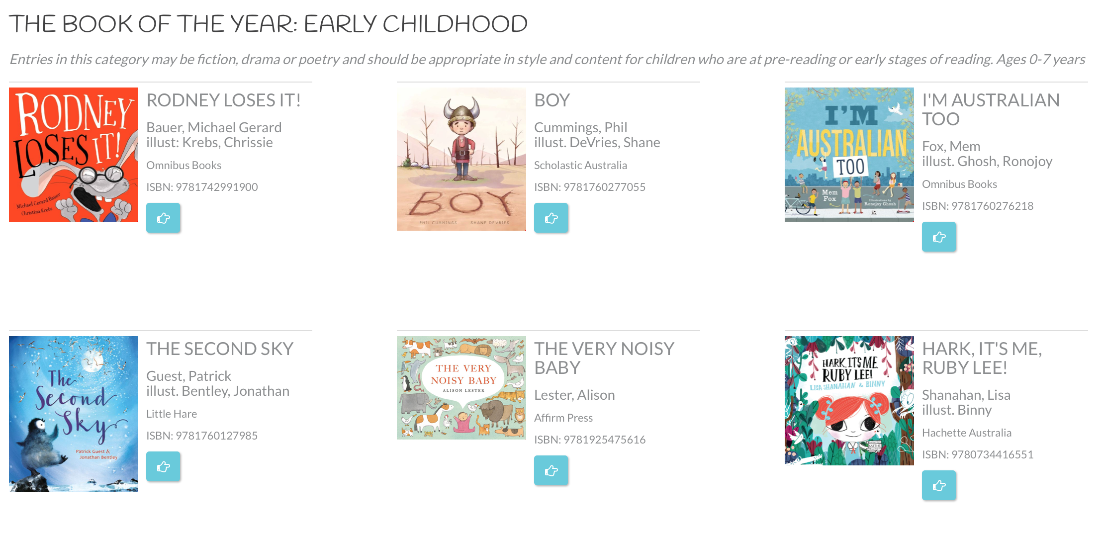 2018 Early Childhood 'Book of the Year' shortlist