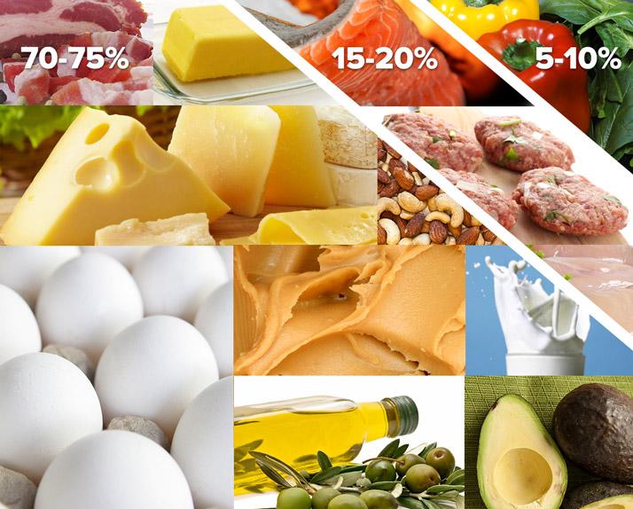 keto diet image.jpg