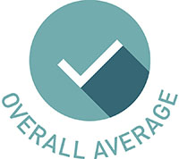 LivingKey-Overall.jpg