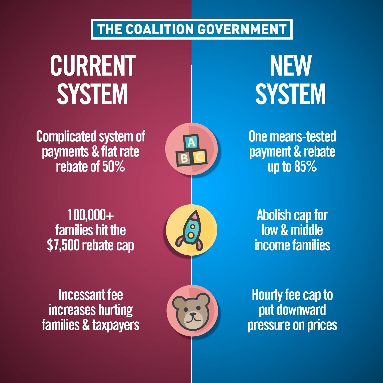 Child Care Reforms Explainer.jpg