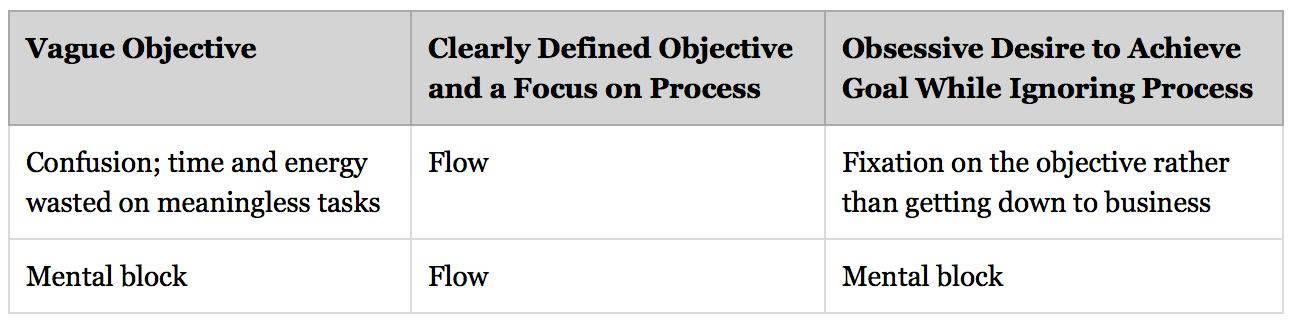 vague-objective.png