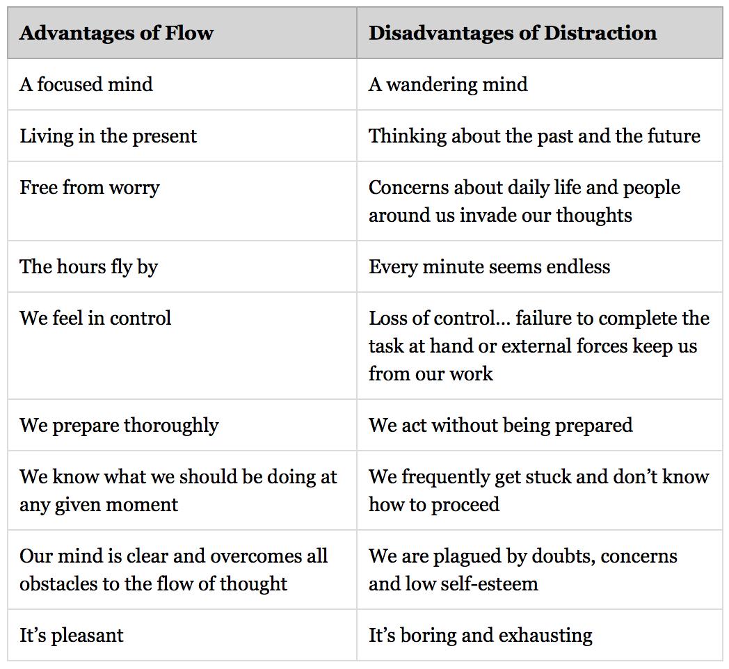 advantages-of-flow.png