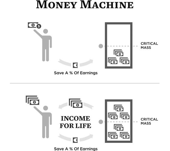 """As you can see, the """"machine"""" can't start working until you make the most important financial decision of your life."""