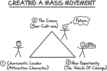 Creating a Mass Movement from Expert Secrets by Russell Brunson – That Sorted Life