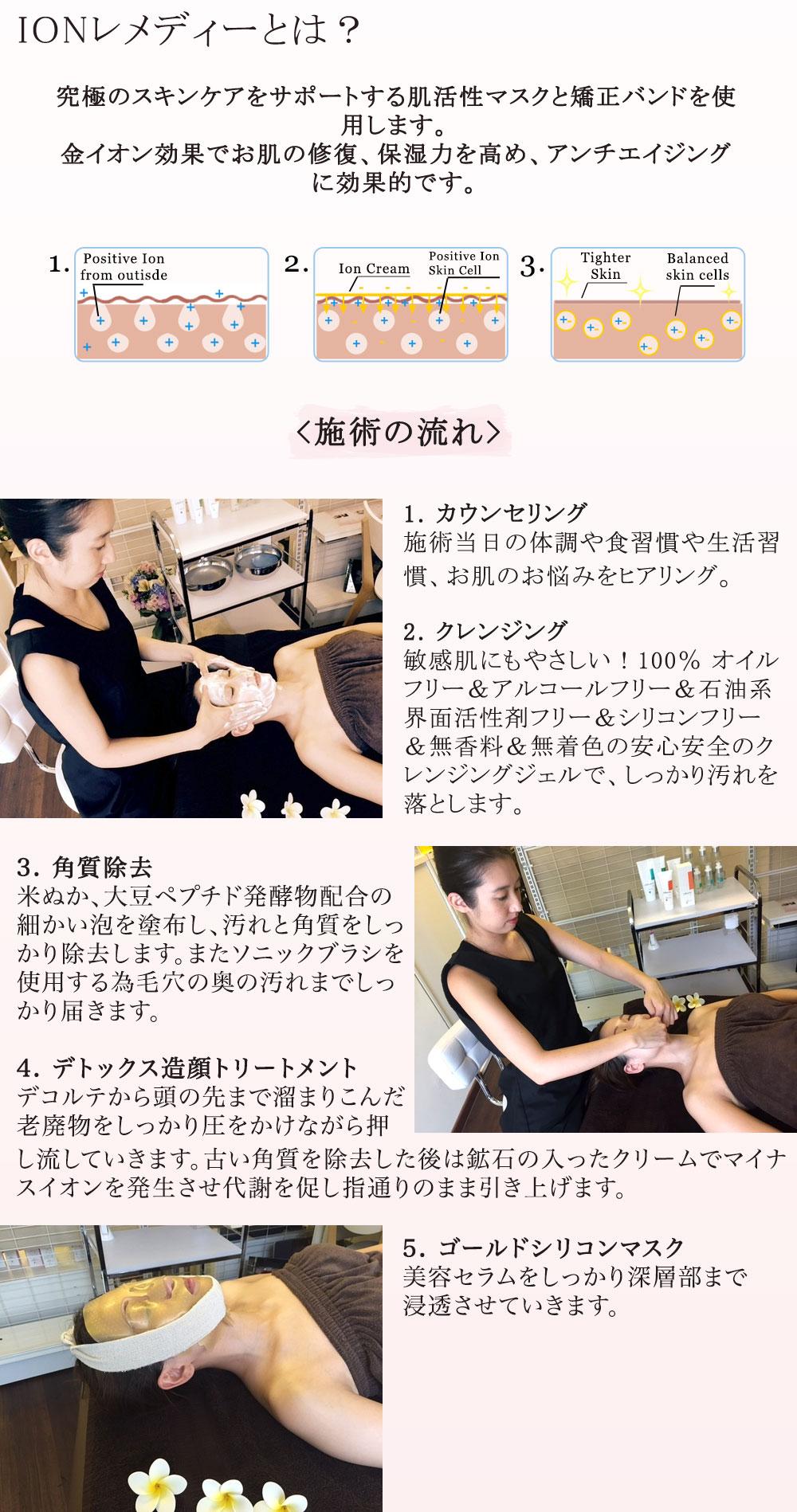 jap_lympathic_massage_ION.jpg
