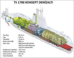 Turkish new type TS 1700.jpg