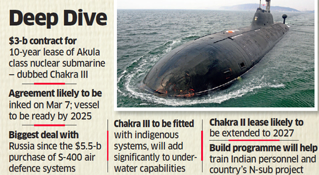 India Chakra III.jpg