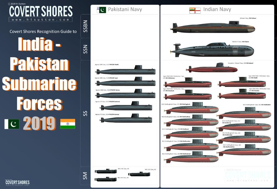 IndiaPakistan_Subs940.jpg