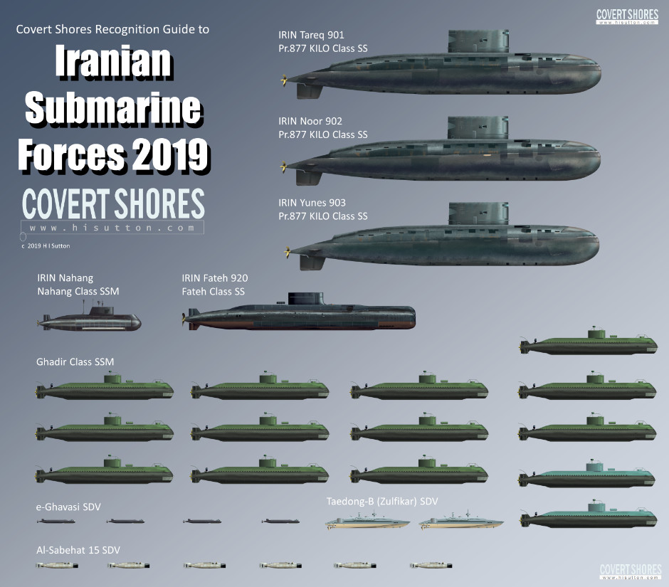 Iran_Submarines940.jpg