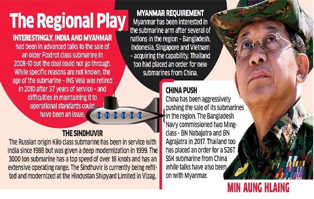 Myanmar Kilo India offer for traning.jpg