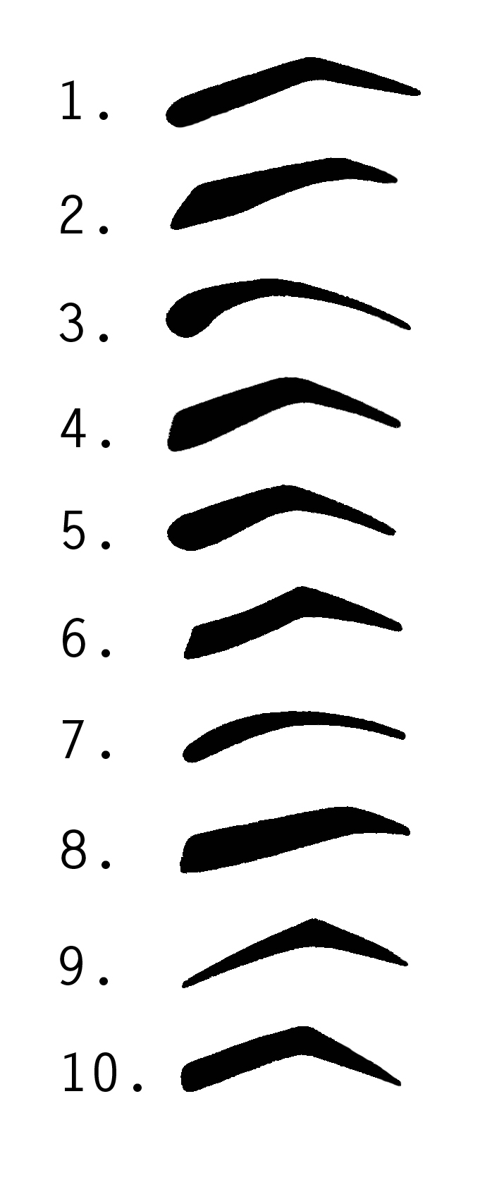 Eyebrow Number.jpg
