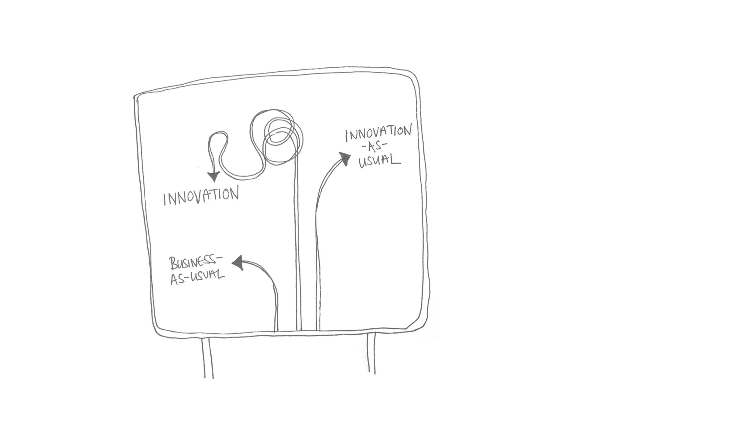 innovation-as-usual-rebel-futures-blog.jpg