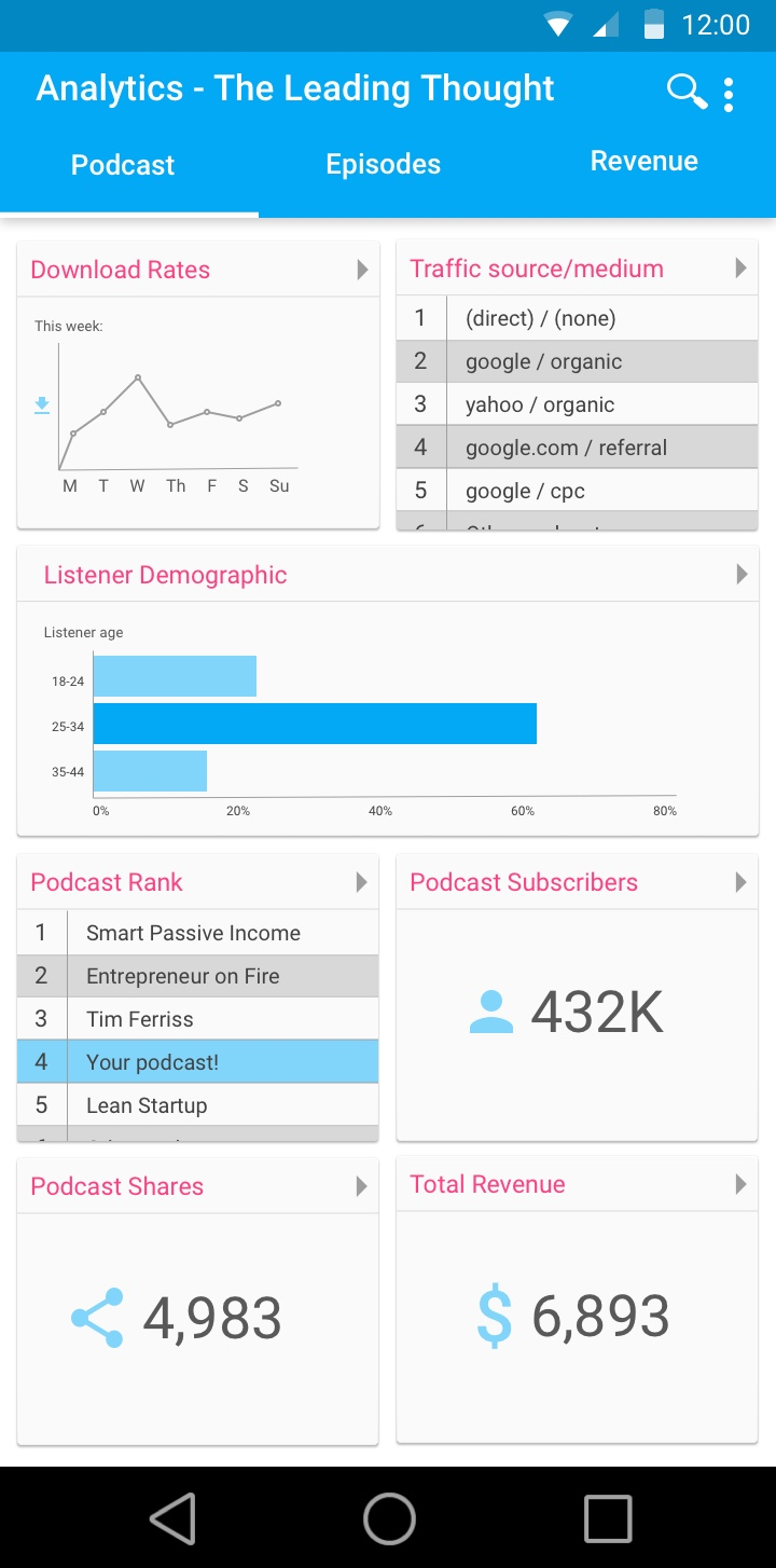 Analytics - overview page.jpg
