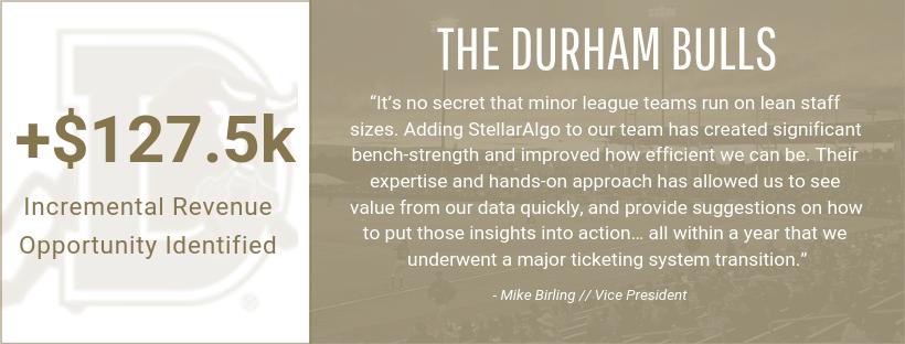 StellarAlgo - Durham Bulls.png
