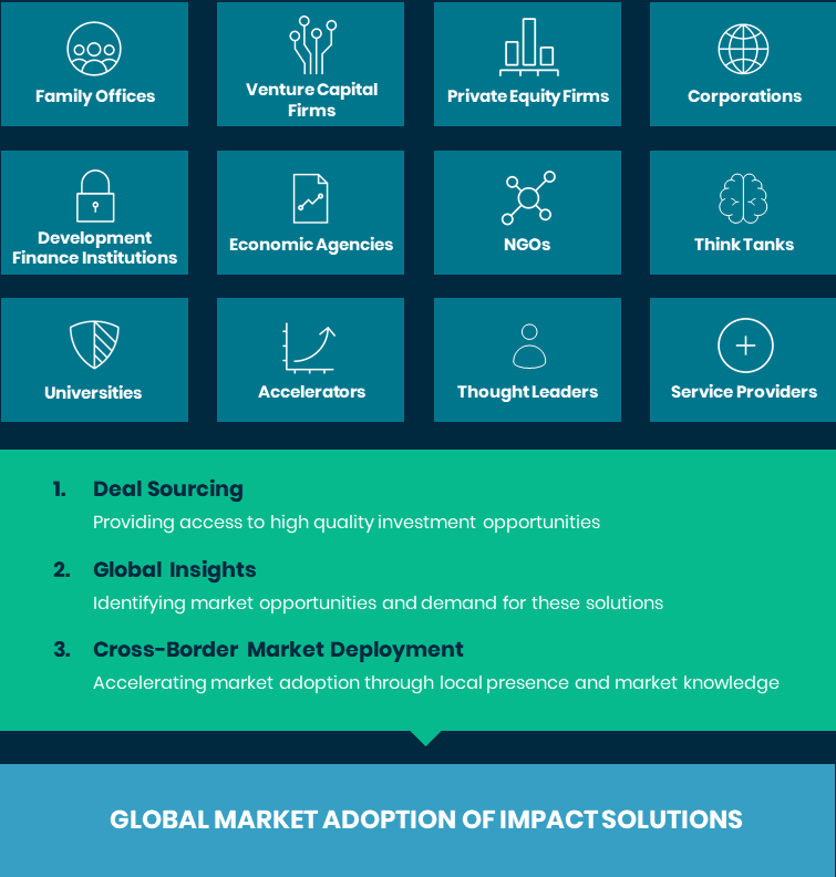 Global Partner Ecosystem.png