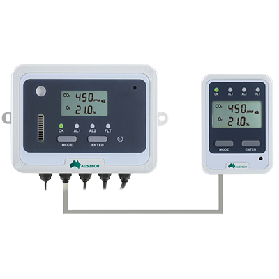 carbon dioxide gas detector monitor