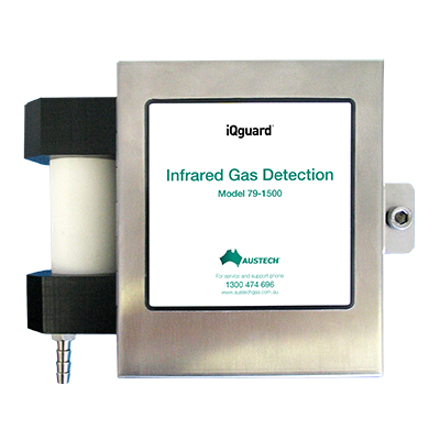 Infrared-Gas-Detector.jpg