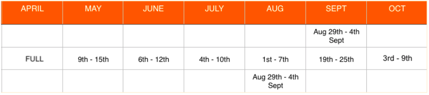 Amended DATES WEEKS.png
