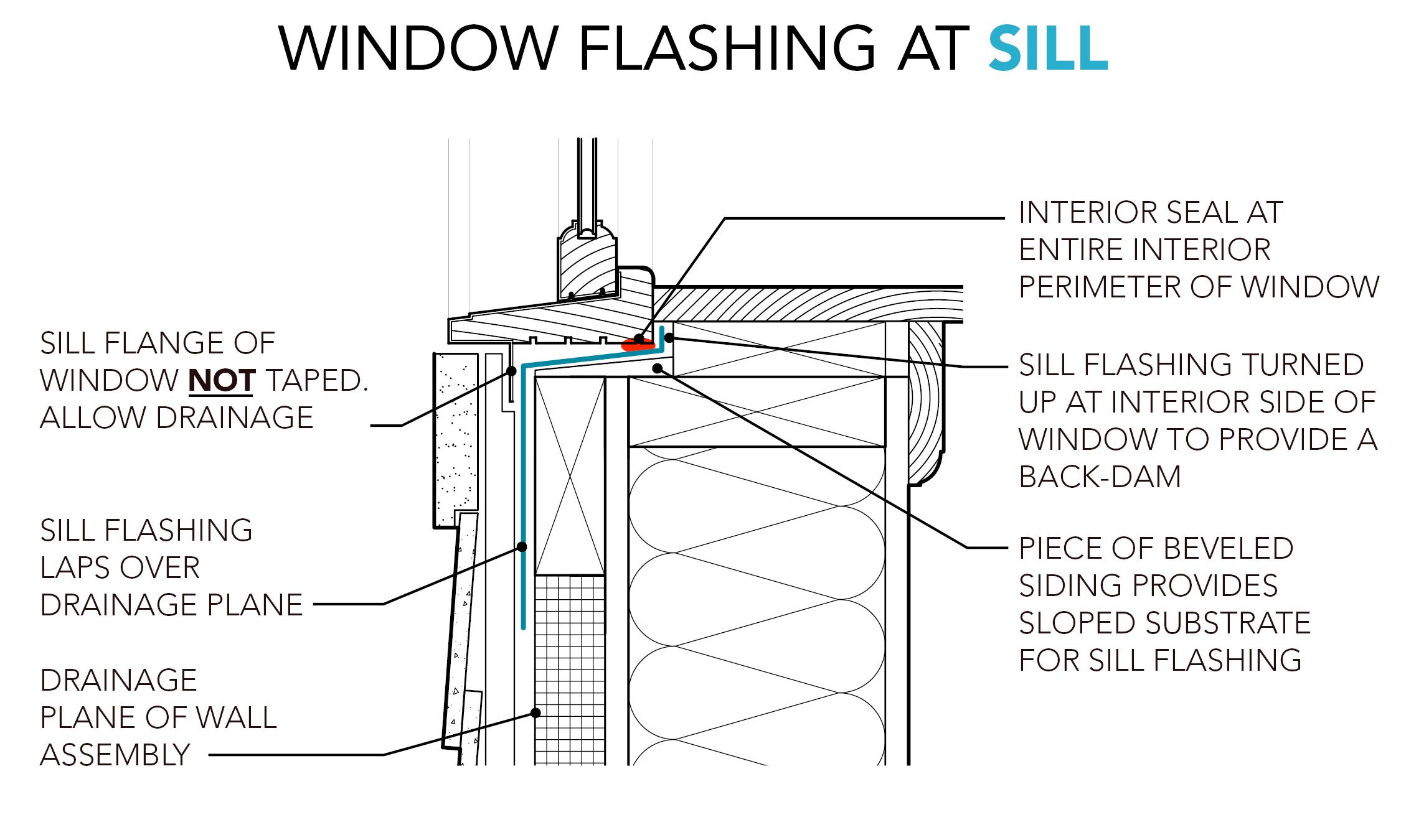 Diagram - Sill Jamb.jpg