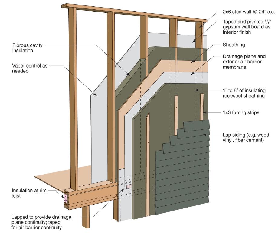 BUILDING ENCLOSURE