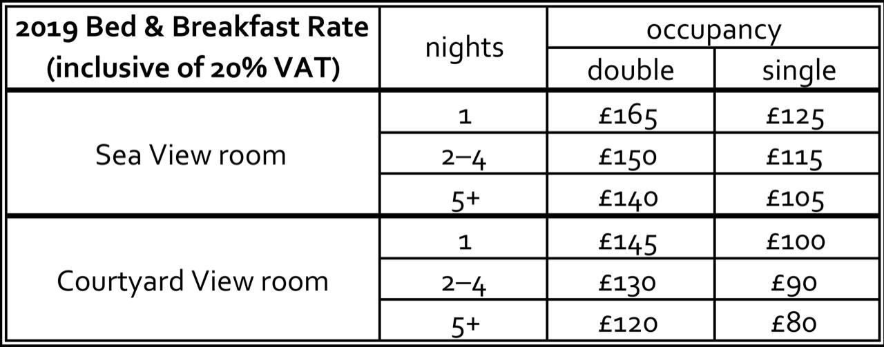 Rates 2019 per Feb19.png