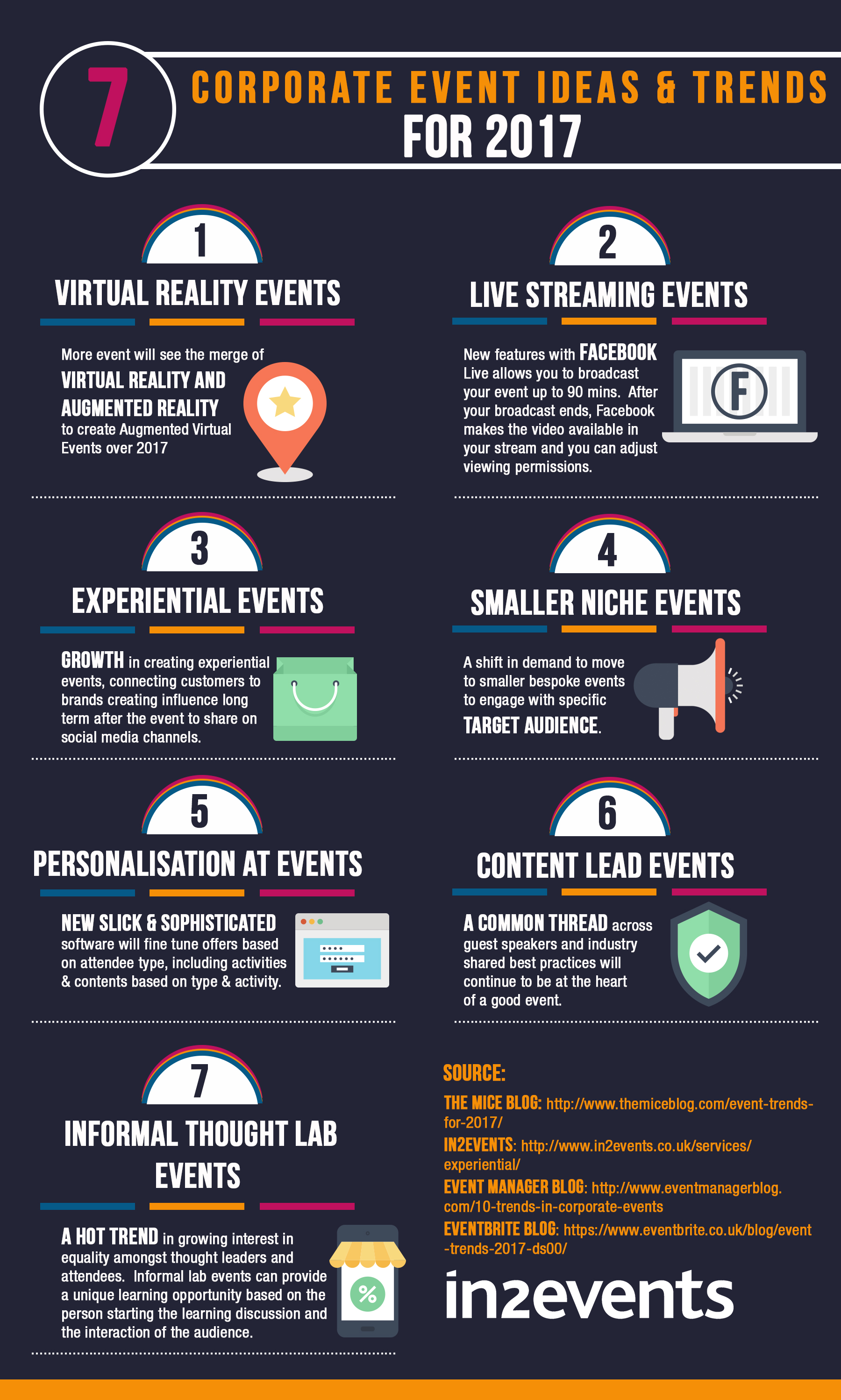 7 Corporate event ideas & trends for 2017