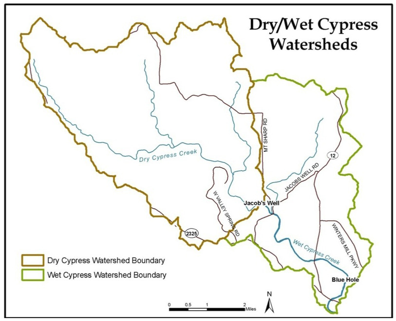 Dry and Wet Watersheds