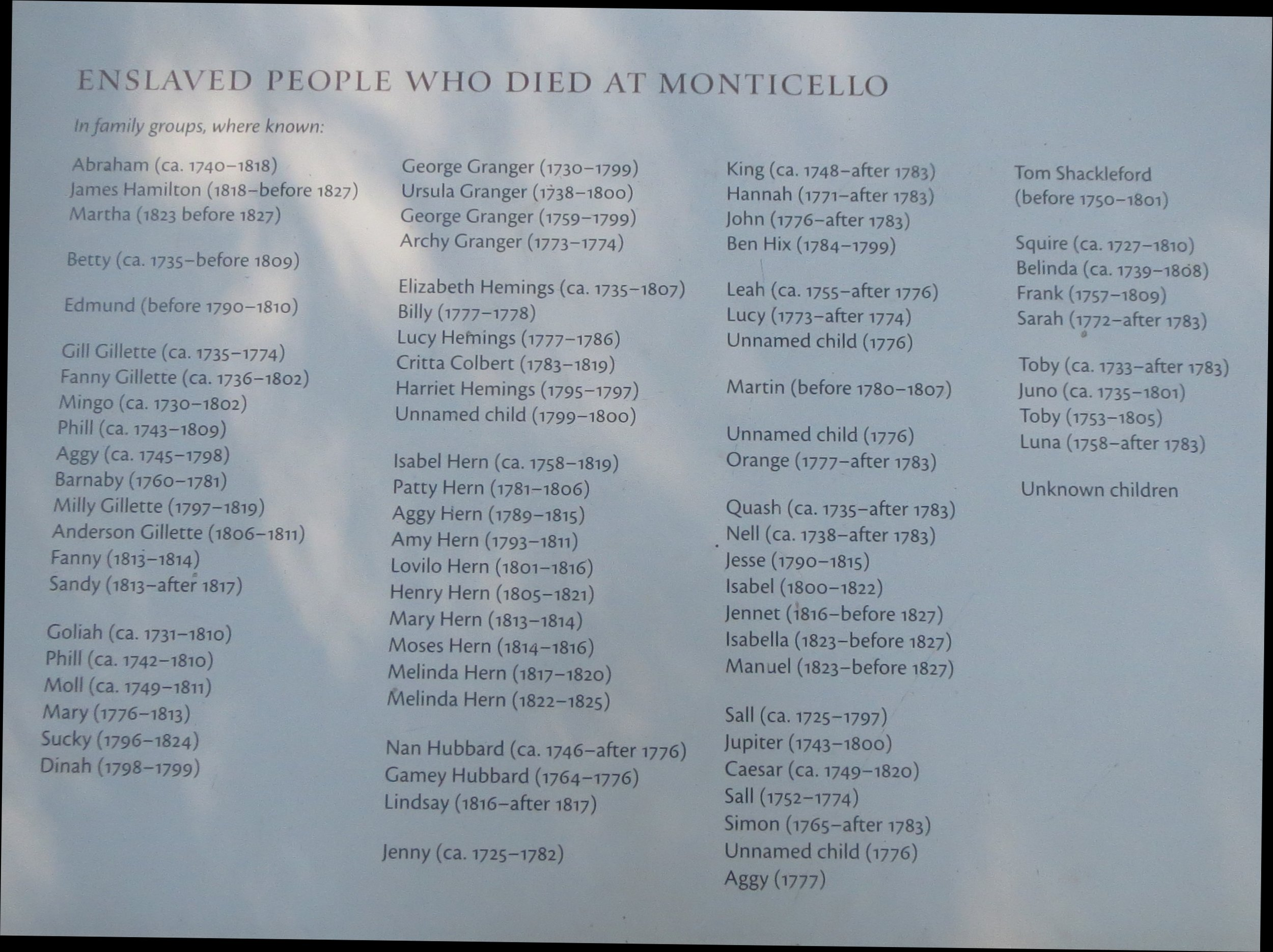 List of Slaves in Slave Cemetery