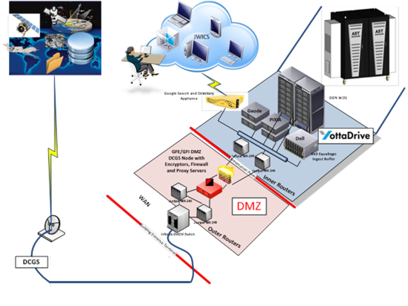YottaStor Network Graphics 2 1-1.png
