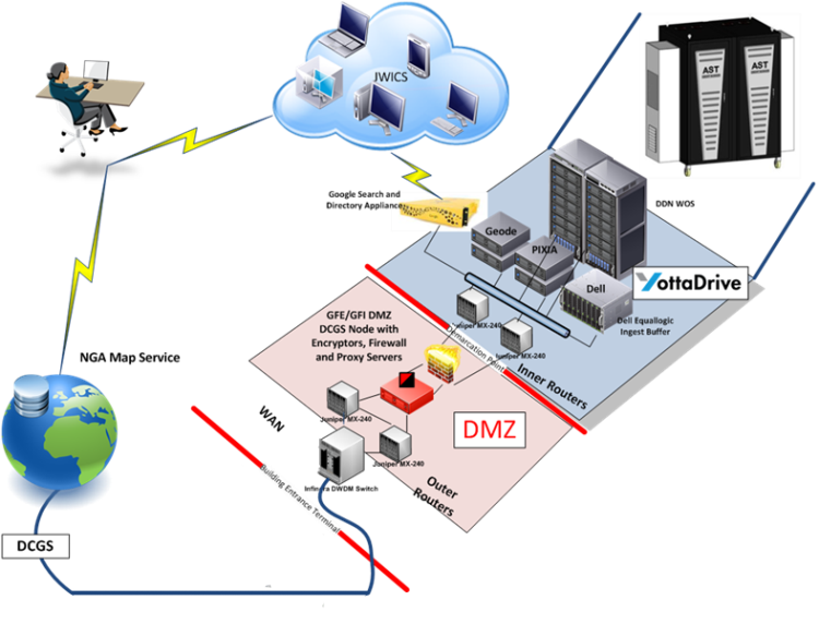 YottaStor Network Graphics 3 1-1.png