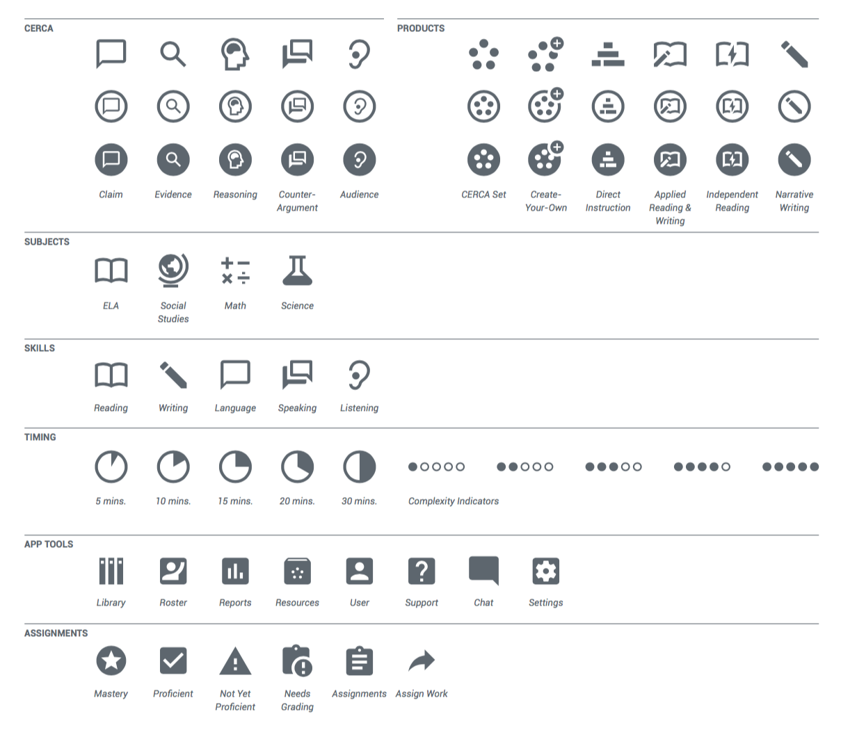 To systematize an icon set, we started with the existing elements, standardized them, then expanded the offering to anticipate a wide range of possible applications and uses.  Learn more  >