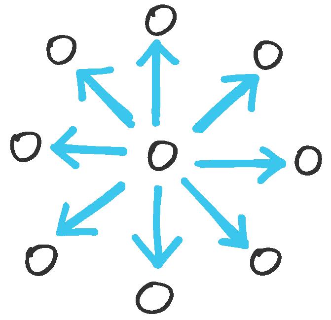 process-3-b3.png