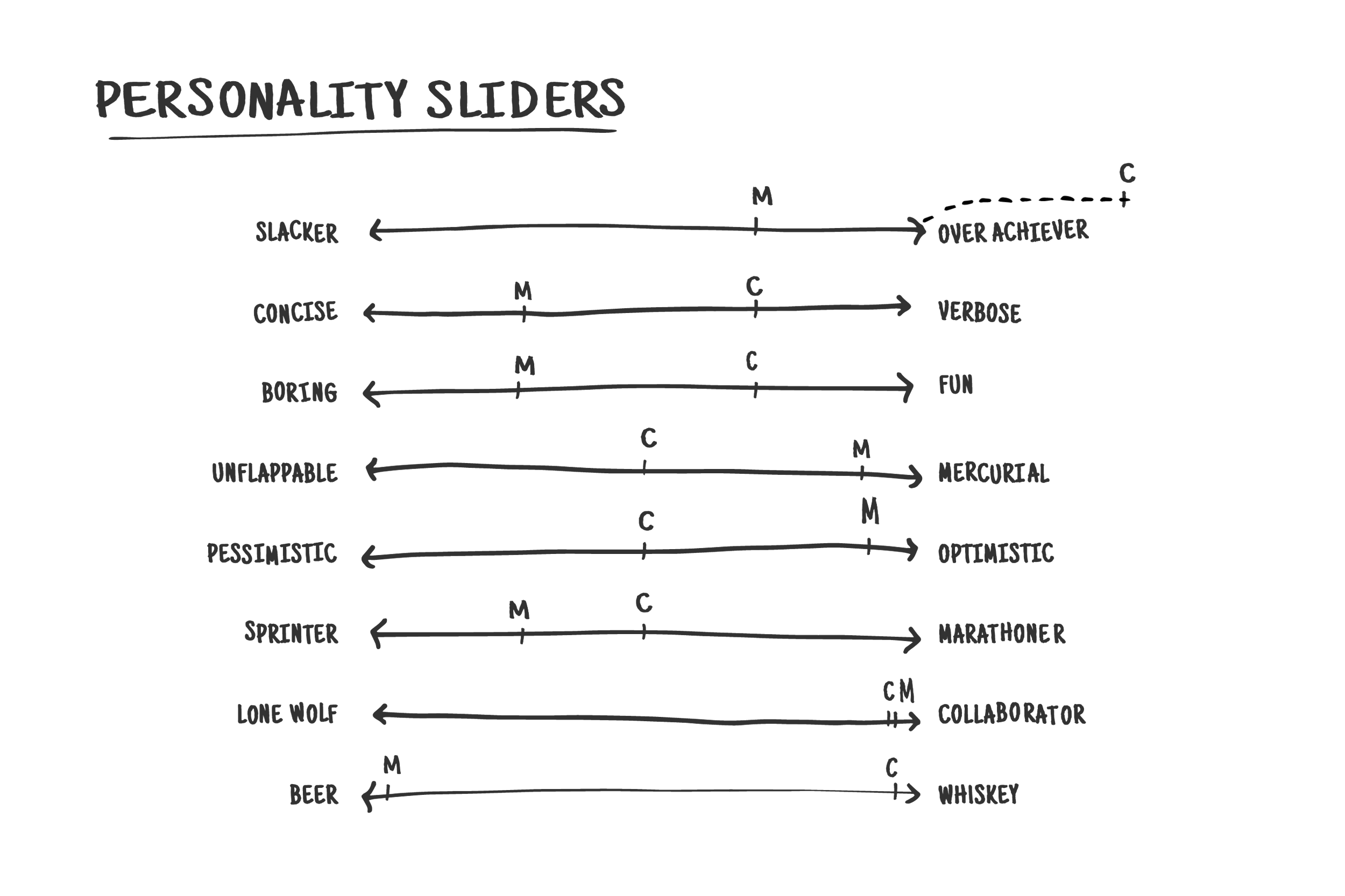 Lift-web-frameworks-about_us-SLIDERS.png