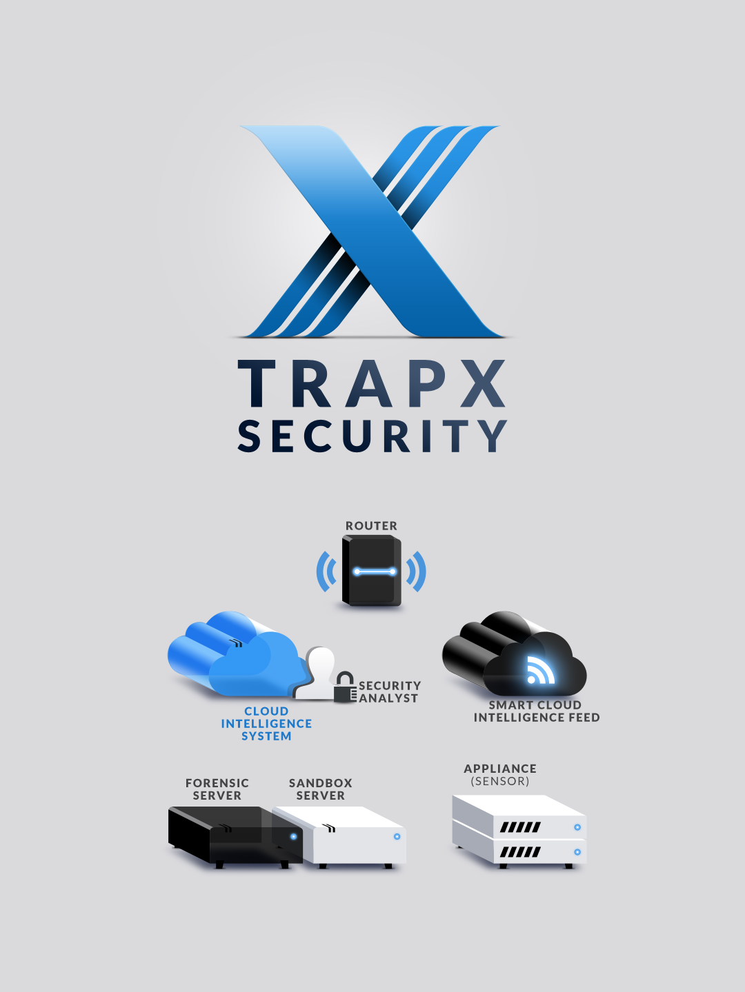 id_TrapXSecurity.png