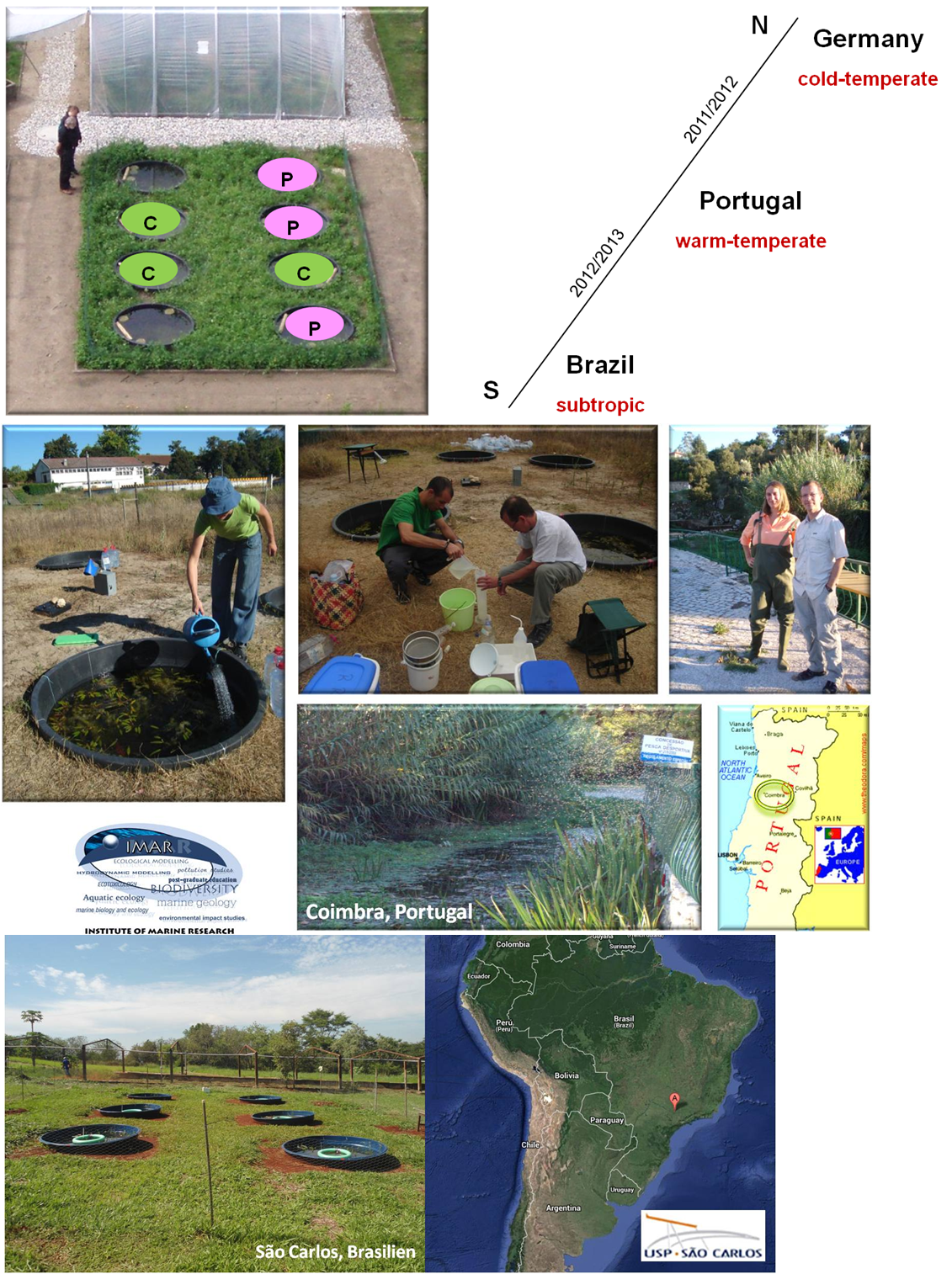 mesocosm facilities in Germany, Portugal & Brazil